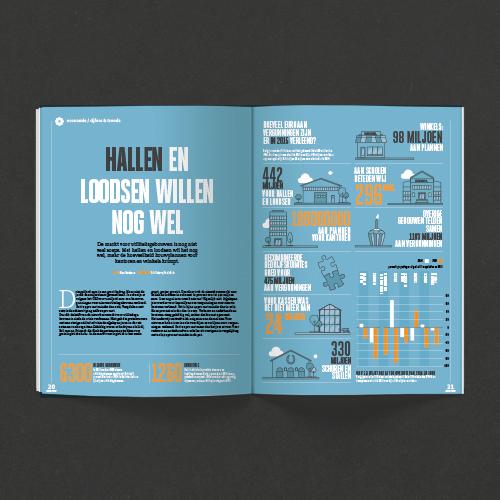 Cobouw Magazine